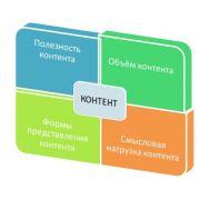 Специфика и классификация вредоносного контента в социальных сетях для обмена медиаконтентом