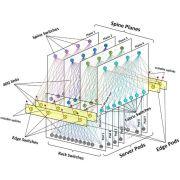 Архитектура социальной сети Facebook