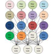 Самоорганизующиеся карты Кохонена: структура и алгоритм обучения