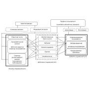 Исследование функций и структуры Instagram