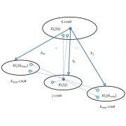 Дипломная работа по оценке топологии социальной сети как безмасштабной