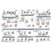 Система защиты информации: курсовая по разработке архитектуры