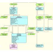 Курсовые работы по Автоматизированным системам