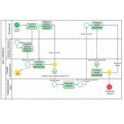 Оптимизация процессов: курсовая работа по бизнес и информационным процессам