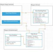 Курсовая по разработке приложения на тему мобильных и веб версии
