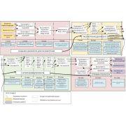Курсовая: автоматизация документооборота и делопроизводства