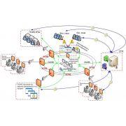 Проектирование системы информационной безопасности: курсовая работа по ИБ