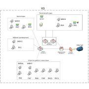 Локальные вычислительные сети: курсовая работа по модернизации сети