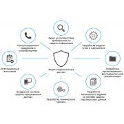 Защита персональных данных: курсовая работа по защите работников