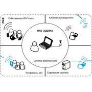 Безопасность сети: магистерская диссертация по компьютерной безопасности