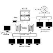 Автоматизированные системы обработки и управления: диплом