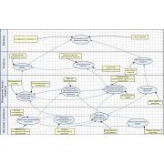 Диплом: Система управления предприятием