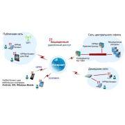 Дипломная работа: Защита компьютерных сетей на предприятии