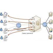 Диплом: Информационные технологии на предприятии