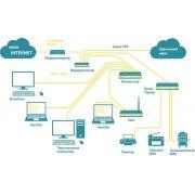 Проектирование сети: диплом ИТ