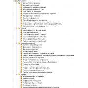 Диплом: Бизнес процессы предприятия, описание и анализ