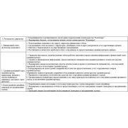 Анализ деятельности предприятия: диплом по совершенствованию деятельности