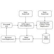 Диплом: База данных предприятия