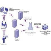 Информационные системы и технологии: диплом по информационным технологиям