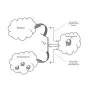 Защита информационных систем: диплом по защите информации