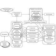 Продвижение в социальных сетях: диплом по защите информации