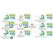 Защита конфиденциальной информации: диплом по защите информации