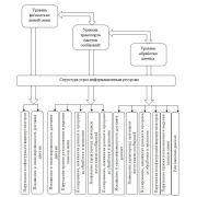 Методы защиты информации: диплом по информационной безопасности