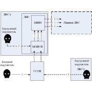 Диплом: Разработка системы защиты информации