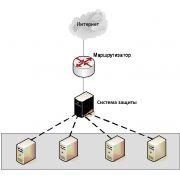 Диплом: Система защиты информации на предприятии