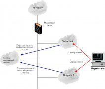 Комплексная защита информации на предприятии: диплом по информационной безопасности