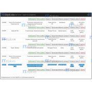 Информационная система обработки и публикации документов