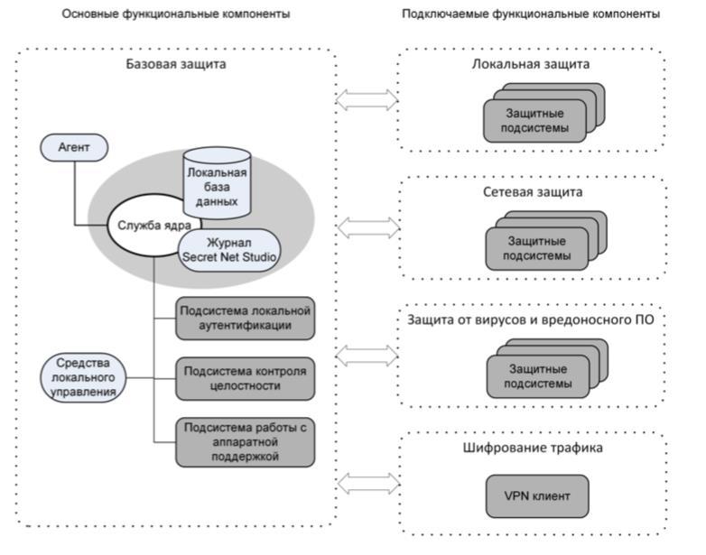 курсовая работа анализ использования основных средств на пример предприятия
